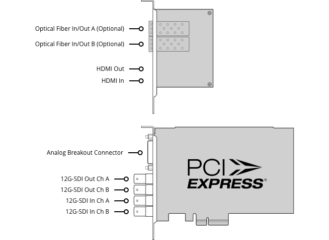 DeckLink 4K Extreme 12G